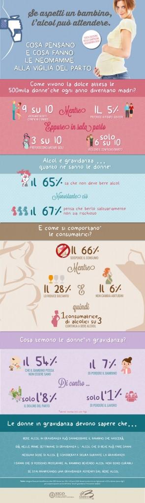 infografica_donne&gravidanza2-01