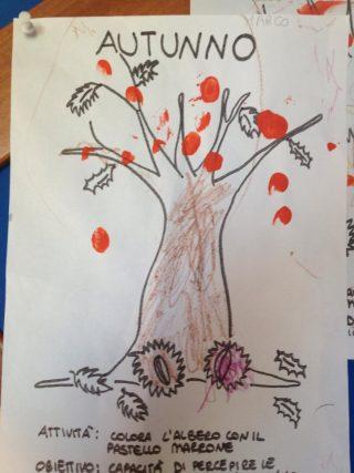 digito-pittura-bambini