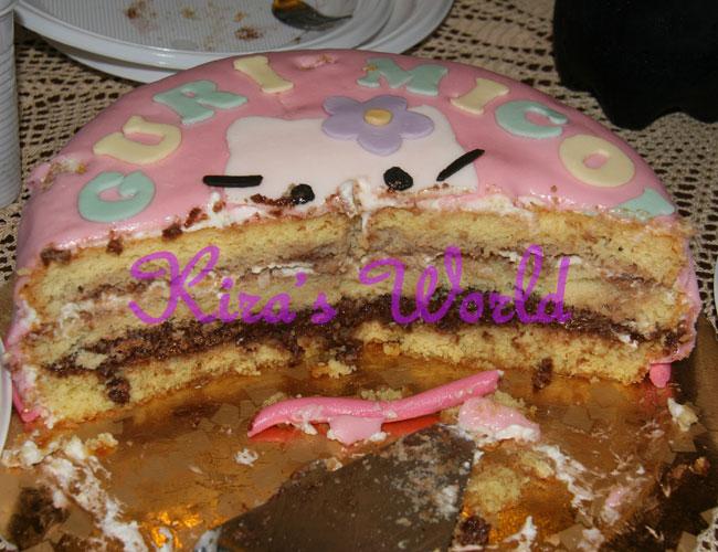Farcitura interna torta di Hello Kitty in pasta di zucchero