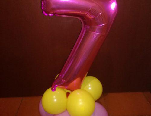Festeggiare il compleanno durante una pandemia
