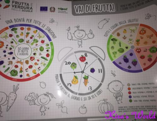Frutta e Verdura nelle scuole: il progetto