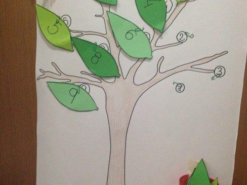 L'albero dei numeri