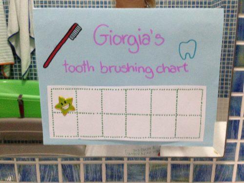 laviamoci i dentini!