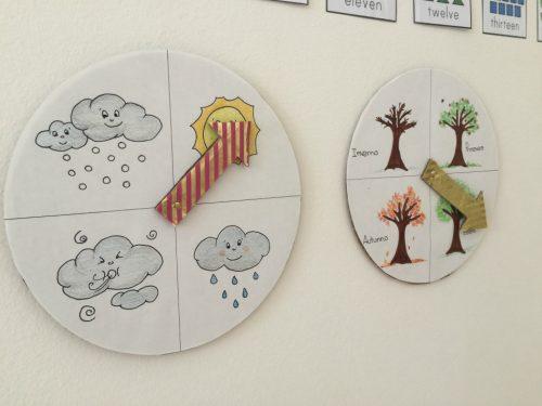 Disco meteo e stagioni